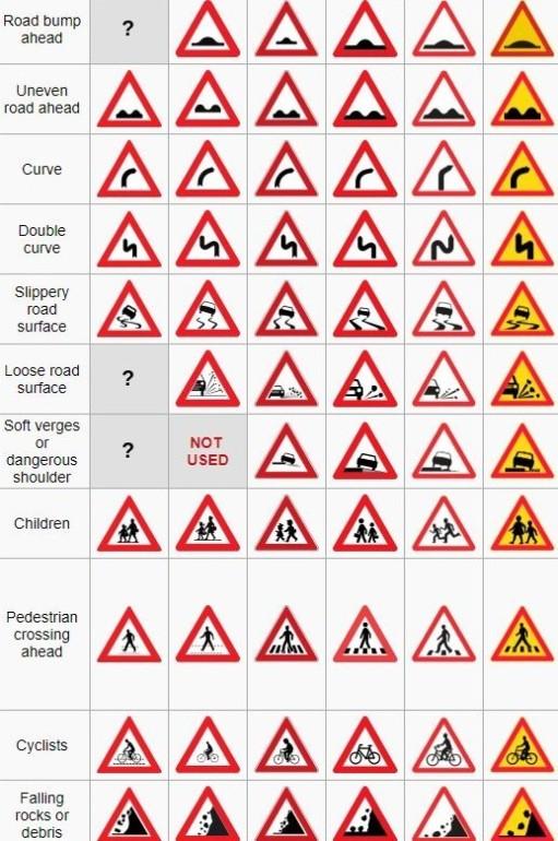 warning signs 4