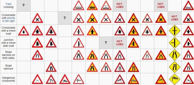 warning signs in europe 3